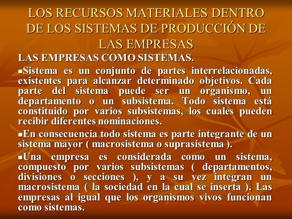 LOS RECURSOS MATERIALES DENTRO DE LOS SISTEMAS DE PRODUCCIÓN DE LAS EMPRESAS LAS EMPRESAS COMO SISTEMAS. Sistema es un conjunto de partes interrelacio