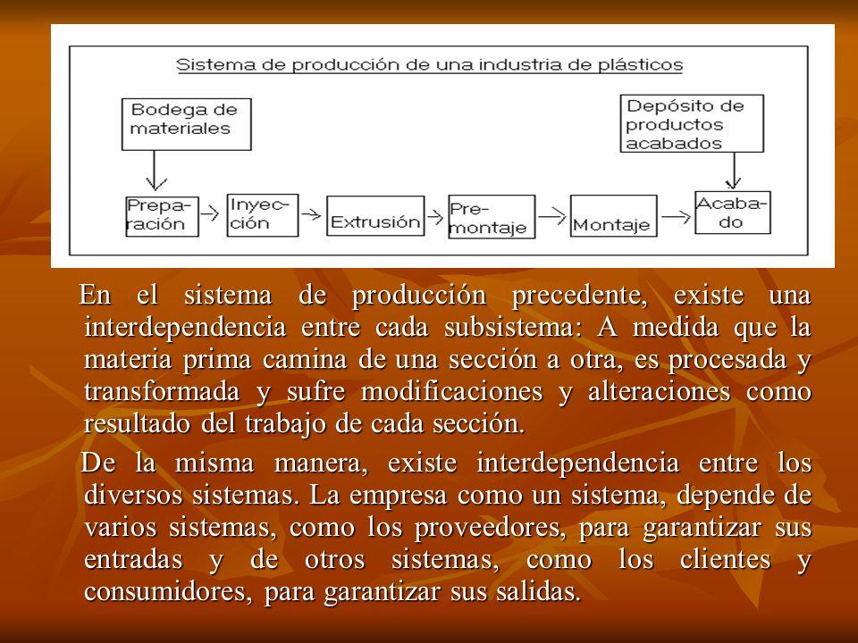 En el sistema de producción precedente, existe una interdependencia entre cada subsistema: A medida que la materia prima camina de una sección a otra,