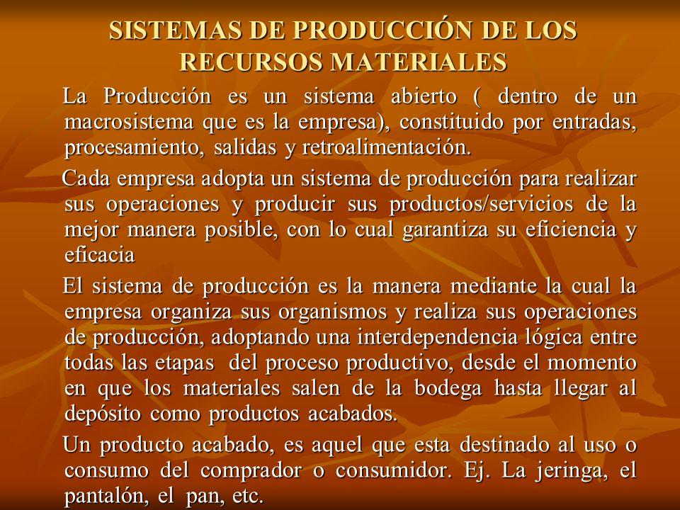 SISTEMAS DE PRODUCCIÓN DE LOS RECURSOS MATERIALES La Producción es un sistema abierto ( dentro de un macrosistema que es la empresa), constituido por