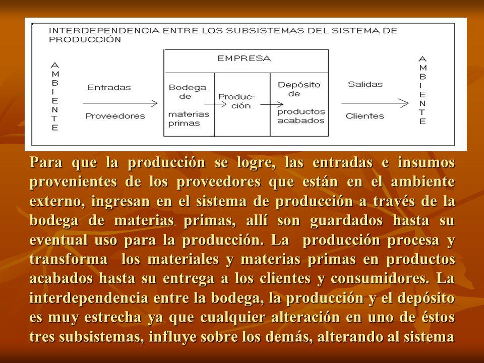Para que la producción se logre, las entradas e insumos provenientes de los proveedores que están en el ambiente externo, ingresan en el sistema de pr