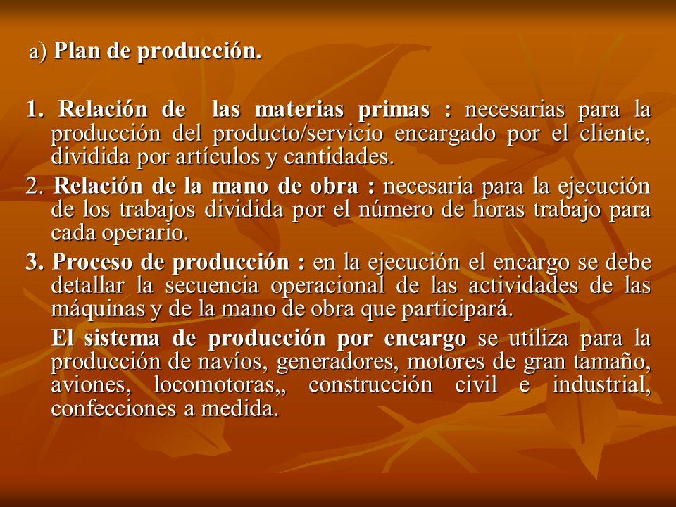 a ) Plan de producción. a ) Plan de producción. 1. Relación de las materias primas : necesarias para la producción del producto/servicio encargado por