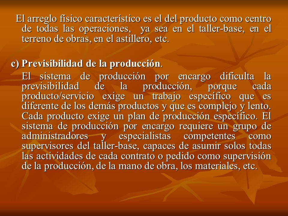 El arreglo físico característico es el del producto como centro de todas las operaciones, ya sea en el taller-base, en el terreno de obras, en el asti