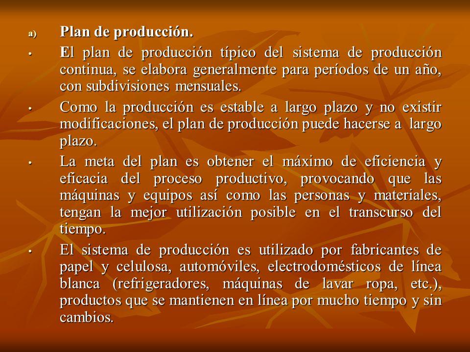 a) Plan de producción. El plan de producción típico del sistema de producción continua, se elabora generalmente para períodos de un año, con subdivisi