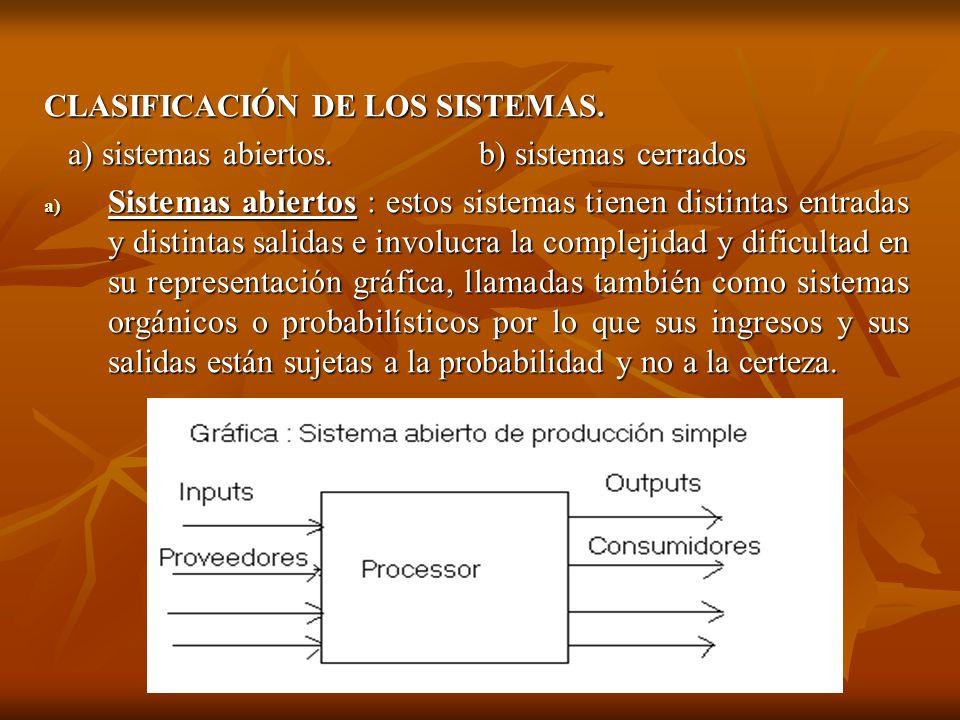 CLASIFICACIÓN DE LOS SISTEMAS. a ) sistemas abiertos. b) sistemas cerrados a ) sistemas abiertos. b) sistemas cerrados a) Sistemas abiertos : estos si