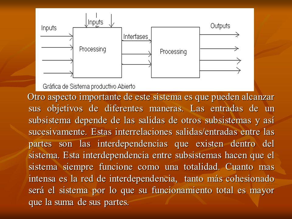 b) Sistemas Cerrados : funcionan dentro de relaciones predeterminadas de entradas y salidas (causa y efecto o estímulo y reacción) y mantienen un intercambio también predeterminado con el ambiente externo.