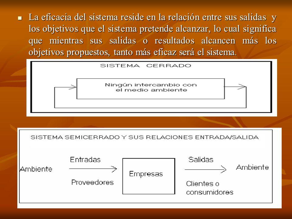 La eficacia del sistema reside en la relación entre sus salidas y los objetivos que el sistema pretende alcanzar, lo cual significa que mientras sus s