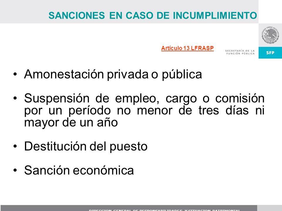 DIRECCION GENERAL DE RESPONSABILIDADES Y SITUACION PATRIMONIAL Amonestación privada o pública Suspensión de empleo, cargo o comisión por un período no