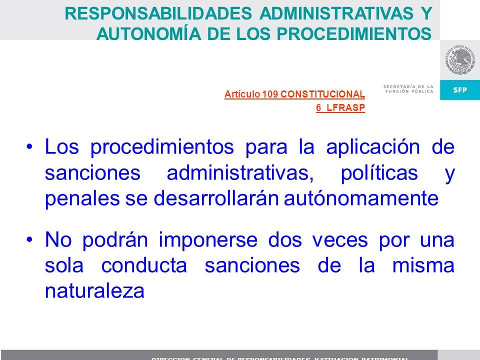 DIRECCION GENERAL DE RESPONSABILIDADES Y SITUACION PATRIMONIAL Artículo 109 CONSTITUCIONAL 6 LFRASP Los procedimientos para la aplicación de sanciones