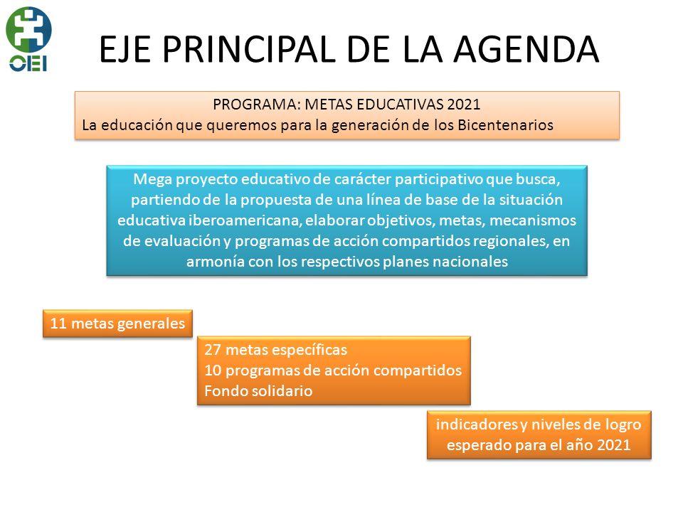 EJE PRINCIPAL DE LA AGENDA PROGRAMA: METAS EDUCATIVAS 2021 La educación que queremos para la generación de los Bicentenarios PROGRAMA: METAS EDUCATIVA
