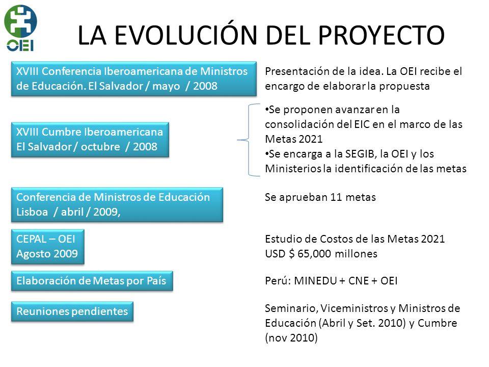 LA EVOLUCIÓN DEL PROYECTO XVIII Conferencia Iberoamericana de Ministros de Educación. El Salvador / mayo / 2008 Presentación de la idea. La OEI recibe