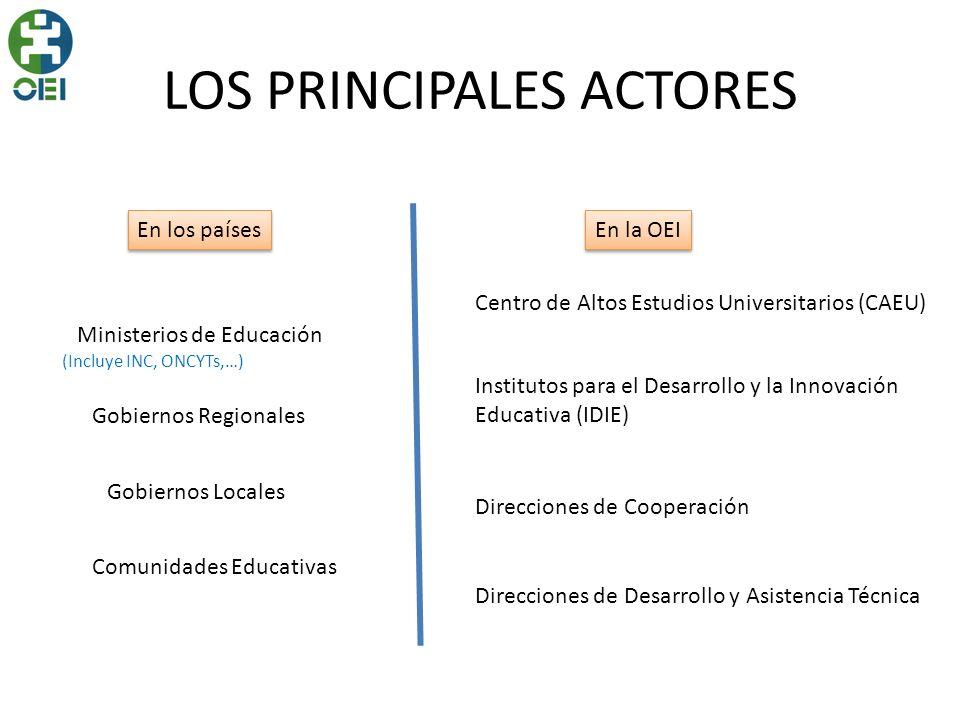 LOS PRINCIPALES ACTORES En los países En la OEI Centro de Altos Estudios Universitarios (CAEU) Ministerios de Educación Gobiernos Regionales Gobiernos