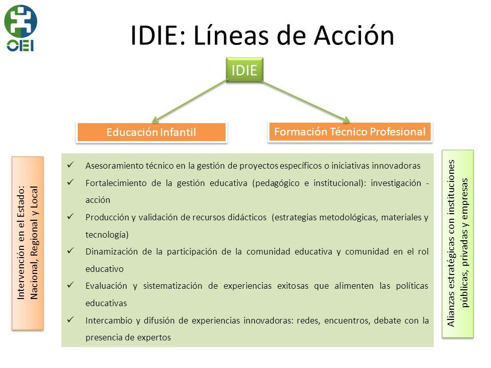 IDIE: Líneas de Acción IDIE Educación Infantil Formación Técnico Profesional Asesoramiento técnico en la gestión de proyectos específicos o iniciativa