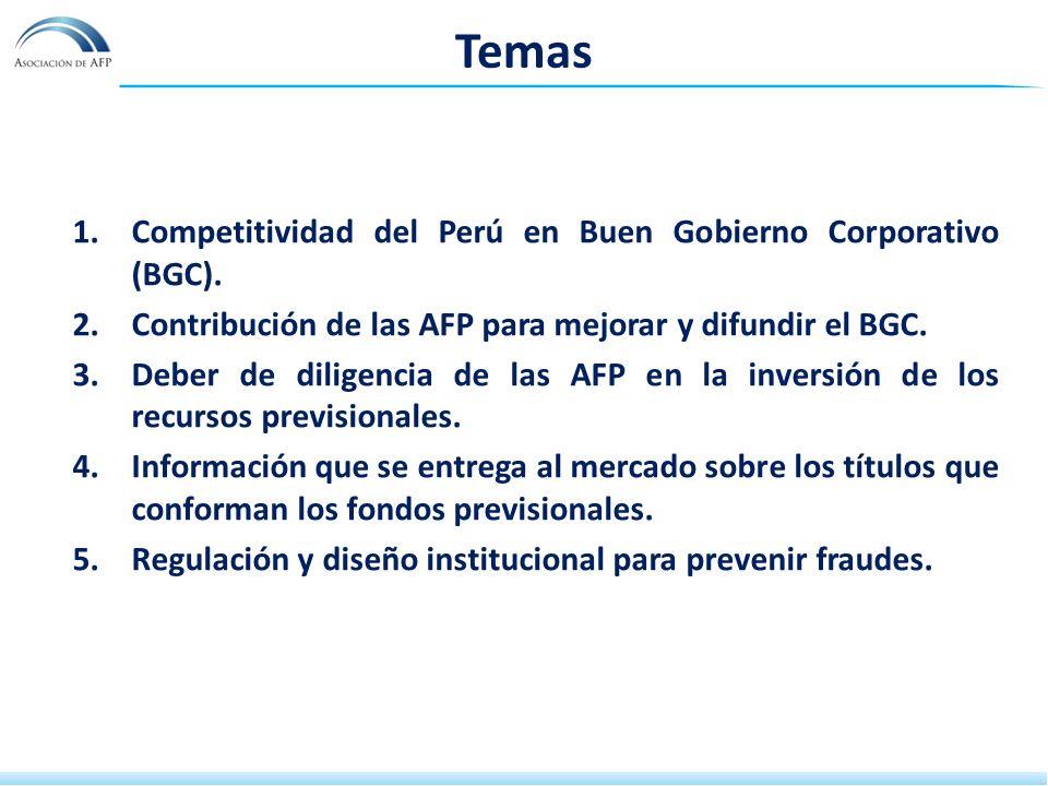 Temas 1.Competitividad del Perú en Buen Gobierno Corporativo (BGC).