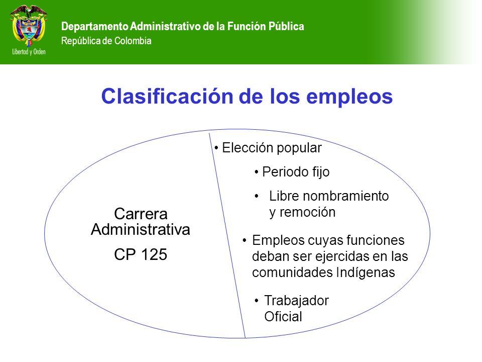 Departamento Administrativo de la Función Pública República de Colombia Clasificación de los empleos Carrera Administrativa CP 125 Elección popular Pe