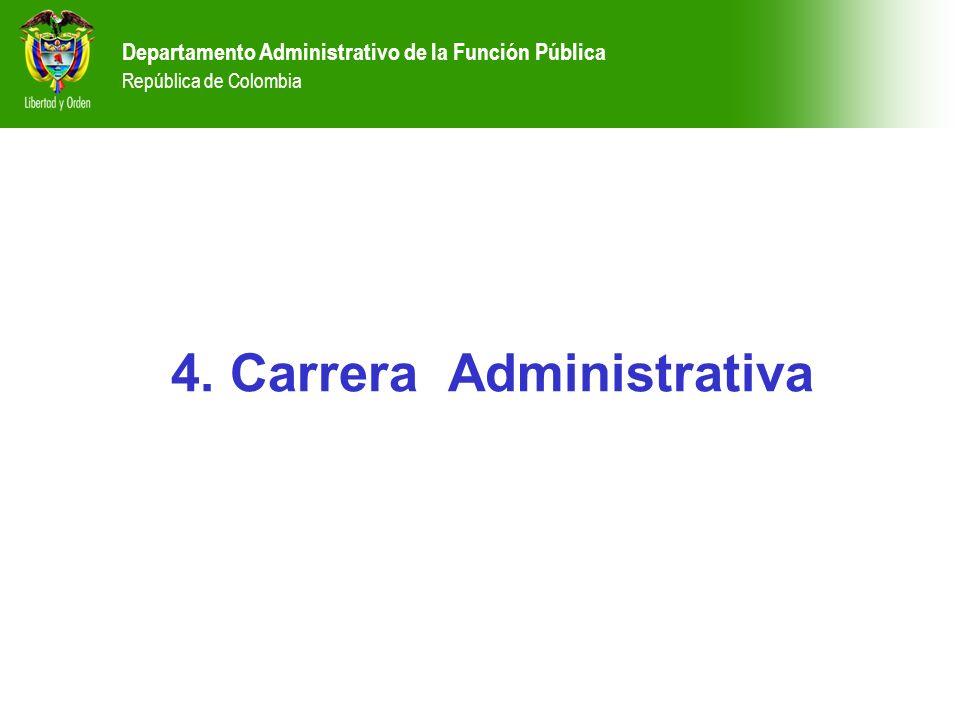 Departamento Administrativo de la Función Pública República de Colombia 4. Carrera Administrativa Departamento Administrativo de la Función Pública Re