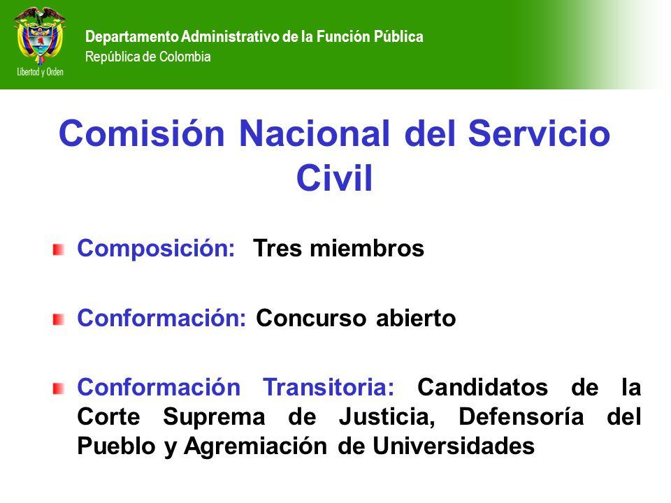 Departamento Administrativo de la Función Pública República de Colombia Comisión Nacional del Servicio Civil Composición: Tres miembros Conformación: