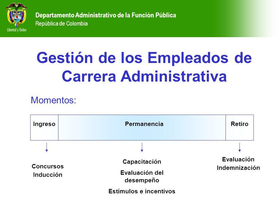 Departamento Administrativo de la Función Pública República de Colombia Gestión de los Empleados de Carrera Administrativa Momentos: IngresoRetiroPerm
