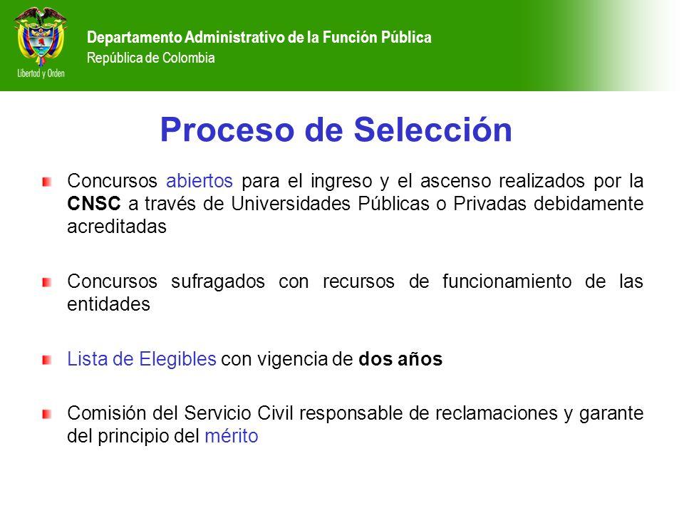 Departamento Administrativo de la Función Pública República de Colombia Proceso de Selección Concursos abiertos para el ingreso y el ascenso realizado