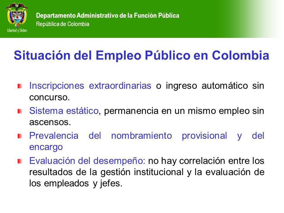 Departamento Administrativo de la Función Pública República de Colombia Inscripciones extraordinarias o ingreso automático sin concurso. Sistema estát