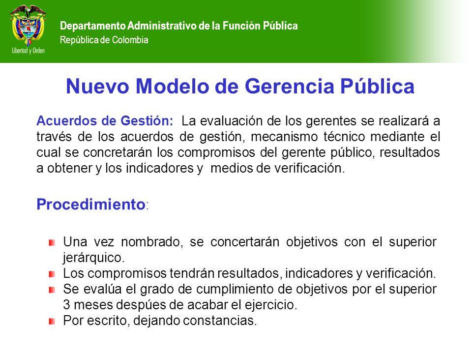 Departamento Administrativo de la Función Pública República de Colombia Una vez nombrado, se concertarán objetivos con el superior jerárquico. Los com