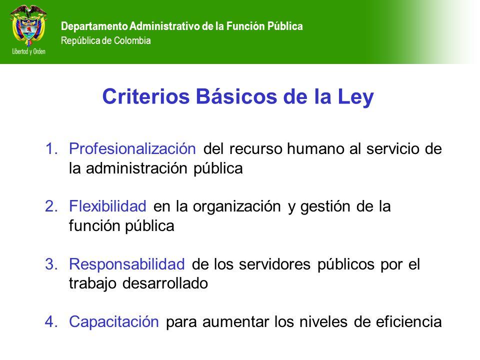 Departamento Administrativo de la Función Pública República de Colombia 1.Profesionalización del recurso humano al servicio de la administración públi