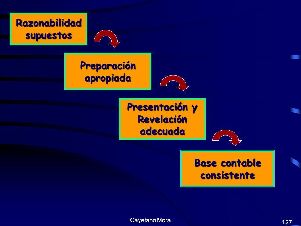 Cayetano Mora 137 Razonabilidadsupuestos Preparaciónapropiada Presentación y Revelaciónadecuada Base contable consistente