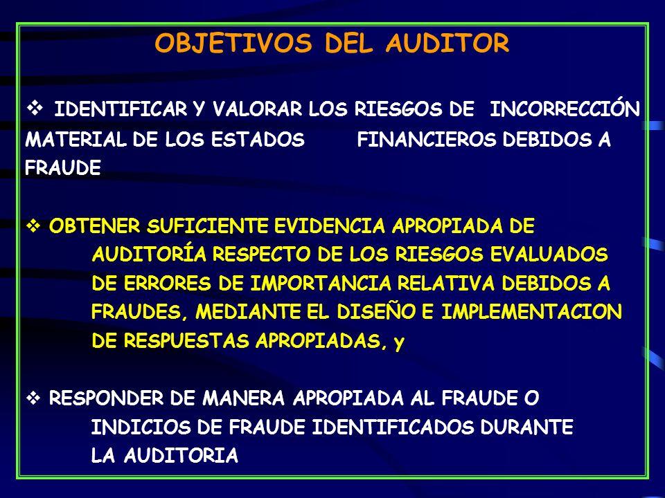 OBJETIVOS DEL AUDITOR IDENTIFICAR Y VALORAR LOS RIESGOS DE INCORRECCIÓN MATERIAL DE LOS ESTADOS FINANCIEROS DEBIDOS A FRAUDE OBTENER SUFICIENTE EVIDENCIA APROPIADA DE AUDITORÍA RESPECTO DE LOS RIESGOS EVALUADOS DE ERRORES DE IMPORTANCIA RELATIVA DEBIDOS A FRAUDES, MEDIANTE EL DISEÑO E IMPLEMENTACION DE RESPUESTAS APROPIADAS, y RESPONDER DE MANERA APROPIADA AL FRAUDE O INDICIOS DE FRAUDE IDENTIFICADOS DURANTE LA AUDITORIA