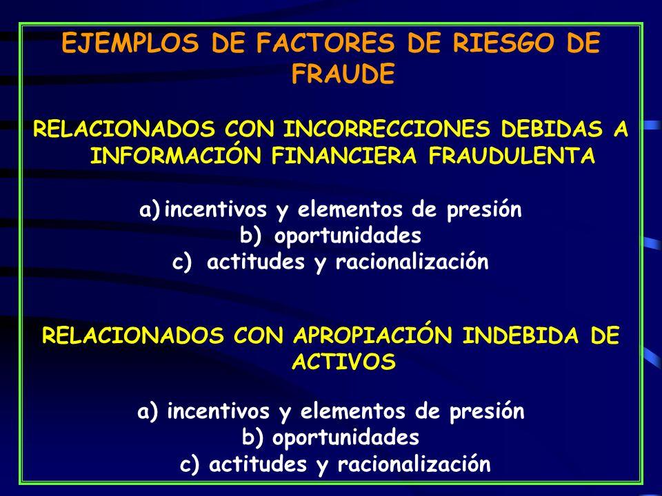 EJEMPLOS DE FACTORES DE RIESGO DE FRAUDE RELACIONADOS CON INCORRECCIONES DEBIDAS A INFORMACIÓN FINANCIERA FRAUDULENTA a)incentivos y elementos de presión b) oportunidades c) actitudes y racionalización RELACIONADOS CON APROPIACIÓN INDEBIDA DE ACTIVOS a) incentivos y elementos de presión b) oportunidades c) actitudes y racionalización