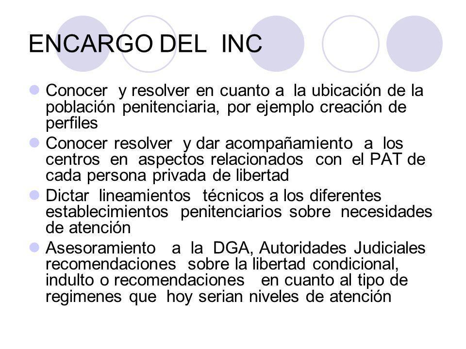 ENCARGO DEL INC Conocer y resolver en cuanto a la ubicación de la población penitenciaria, por ejemplo creación de perfiles Conocer resolver y dar aco