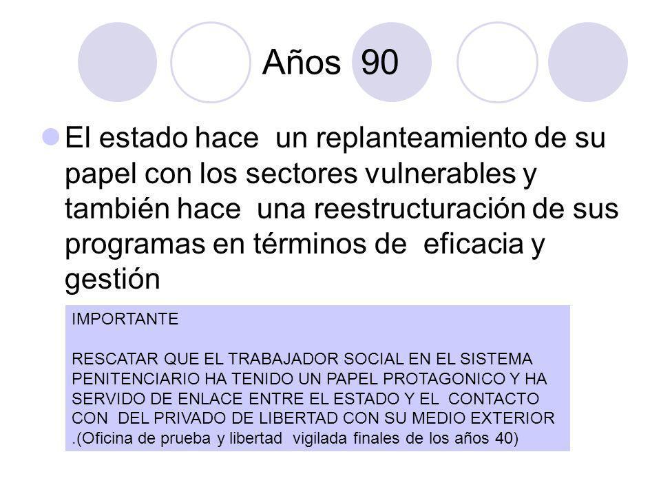 Años 90 El estado hace un replanteamiento de su papel con los sectores vulnerables y también hace una reestructuración de sus programas en términos de