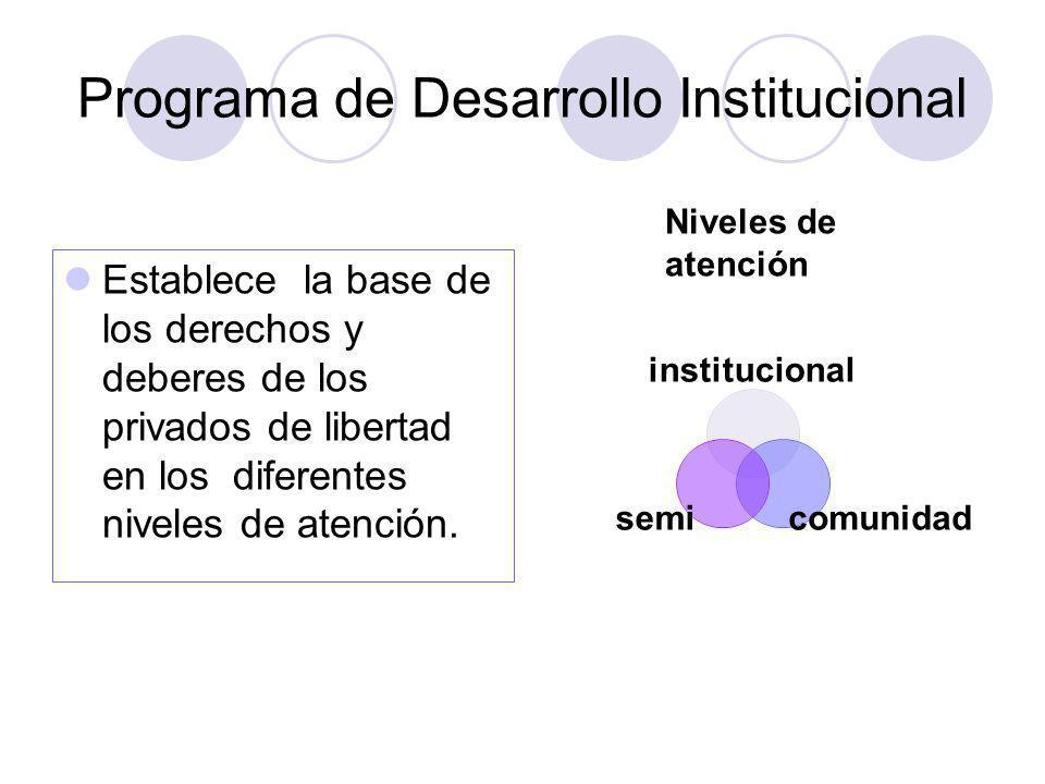 Programa de Desarrollo Institucional Establece la base de los derechos y deberes de los privados de libertad en los diferentes niveles de atención. Ni