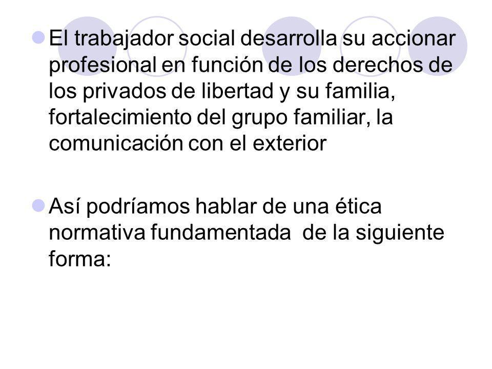 El trabajador social desarrolla su accionar profesional en función de los derechos de los privados de libertad y su familia, fortalecimiento del grupo