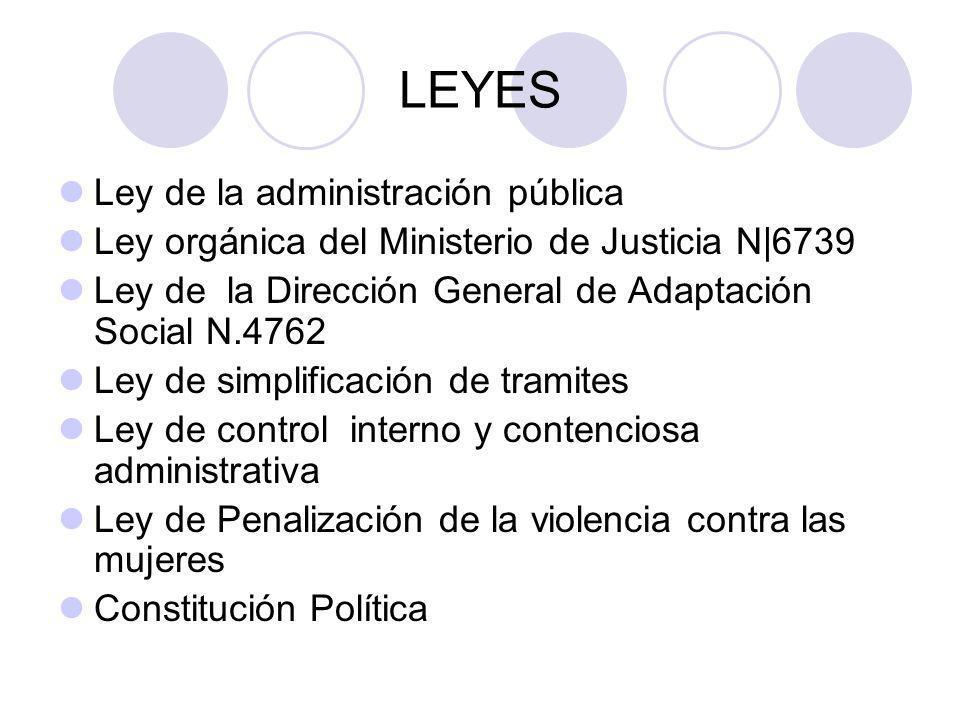 LEYES Ley de la administración pública Ley orgánica del Ministerio de Justicia N|6739 Ley de la Dirección General de Adaptación Social N.4762 Ley de s