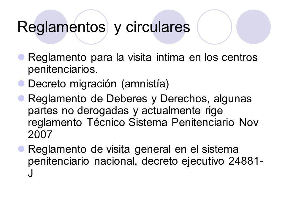 Reglamentos y circulares Reglamento para la visita intima en los centros penitenciarios. Decreto migración (amnistía) Reglamento de Deberes y Derechos