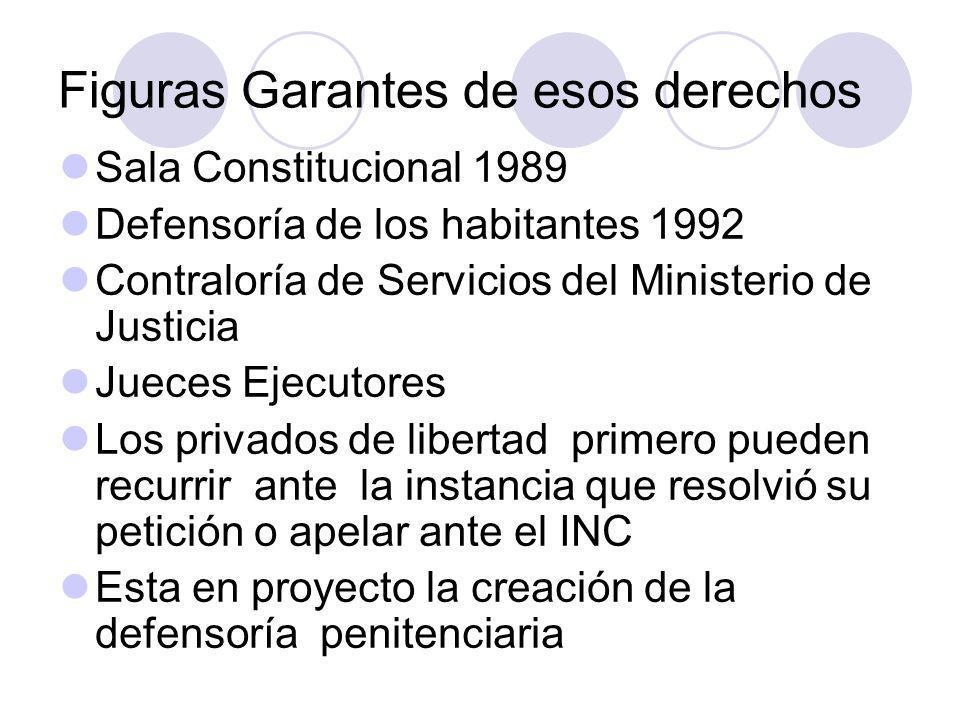 Figuras Garantes de esos derechos Sala Constitucional 1989 Defensoría de los habitantes 1992 Contraloría de Servicios del Ministerio de Justicia Juece