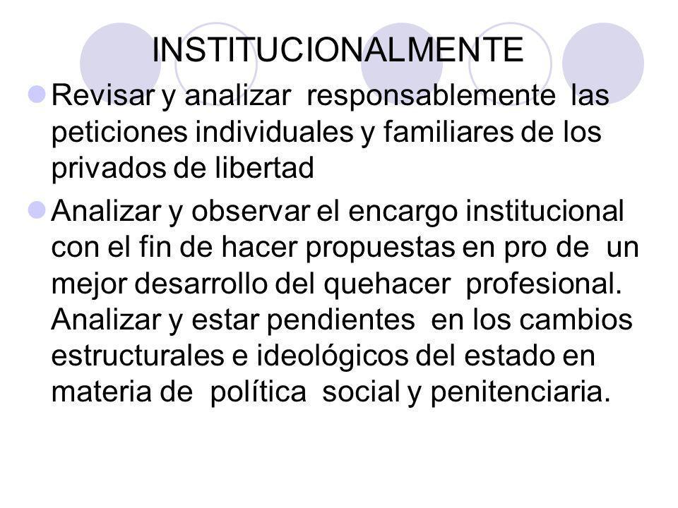 INSTITUCIONALMENTE Revisar y analizar responsablemente las peticiones individuales y familiares de los privados de libertad Analizar y observar el enc