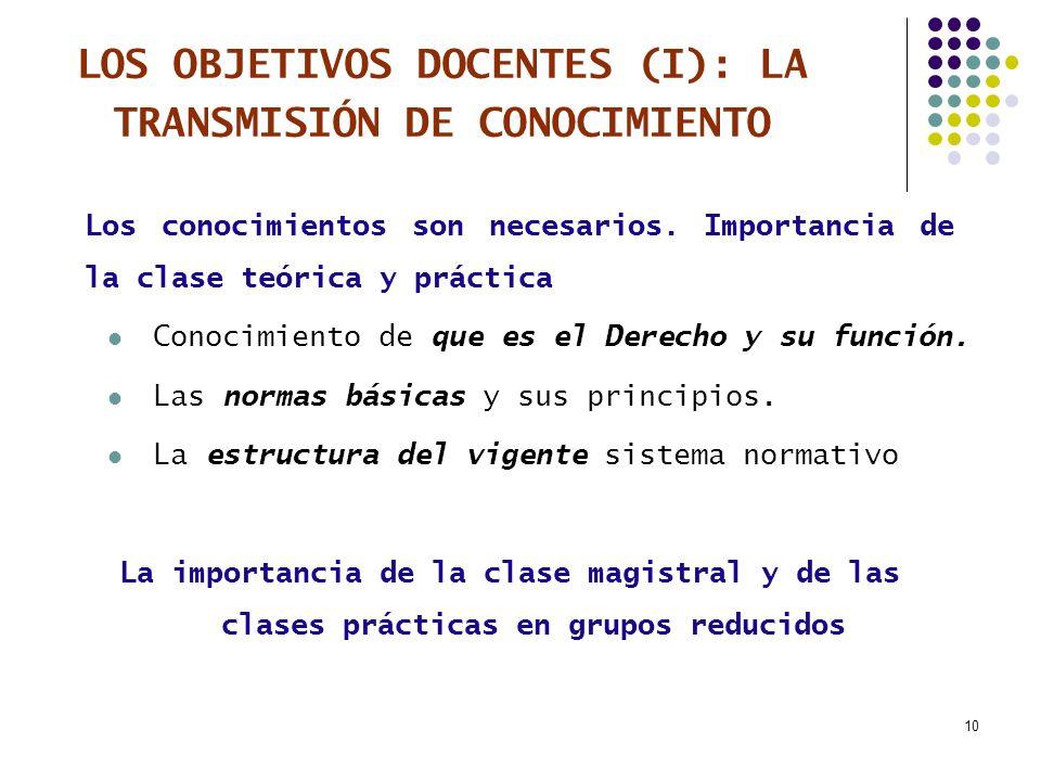 10 LOS OBJETIVOS DOCENTES (I): LA TRANSMISIÓN DE CONOCIMIENTO Los conocimientos son necesarios. Importancia de la clase teórica y práctica Conocimient