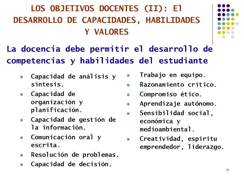 11 LOS OBJETIVOS DOCENTES (II): El DESARROLLO DE CAPACIDADES, HABILIDADES Y VALORES Capacidad de análisis y síntesis. Capacidad de organización y plan