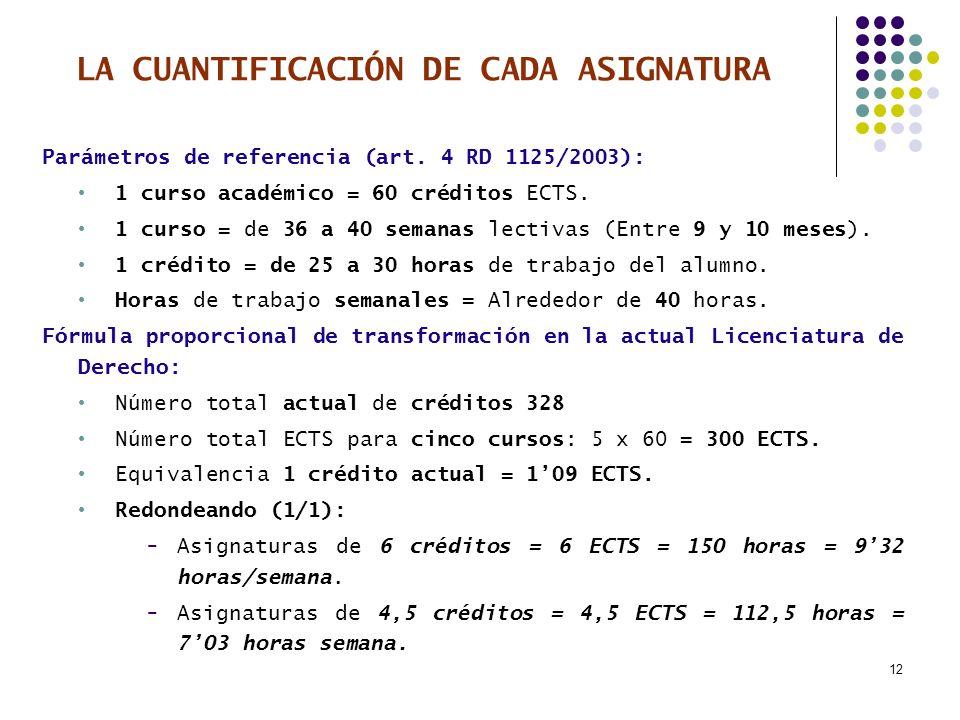 12 LA CUANTIFICACIÓN DE CADA ASIGNATURA Parámetros de referencia (art. 4 RD 1125/2003): 1 curso académico = 60 créditos ECTS. 1 curso = de 36 a 40 sem