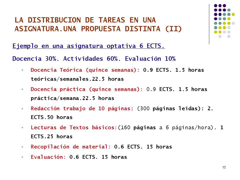 15 LA DISTRIBUCION DE TAREAS EN UNA ASIGNATURA.UNA PROPUESTA DISTINTA (II) Ejemplo en una asignatura optativa 6 ECTS. Docencia 30%. Actividades 60%. E