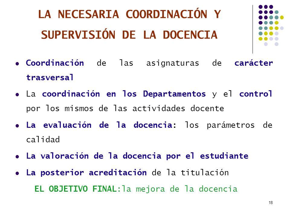 18 LA NECESARIA COORDINACIÓN Y SUPERVISIÓN DE LA DOCENCIA Coordinación de las asignaturas de carácter trasversal La coordinación en los Departamentos