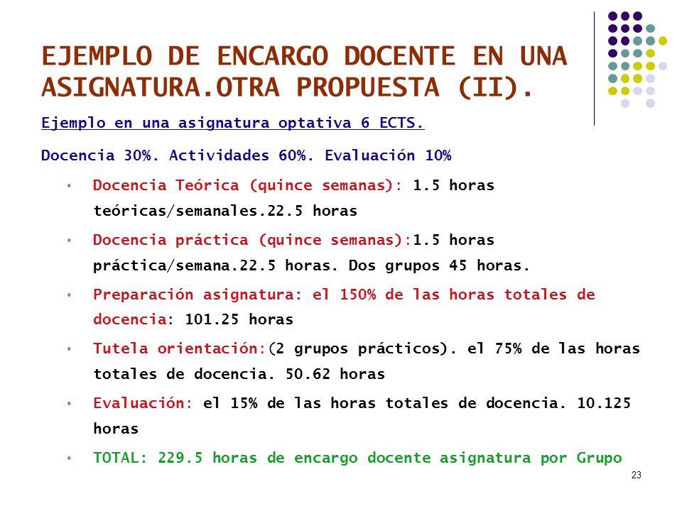 23 EJEMPLO DE ENCARGO DOCENTE EN UNA ASIGNATURA.OTRA PROPUESTA (II). Ejemplo en una asignatura optativa 6 ECTS. Docencia 30%. Actividades 60%. Evaluac