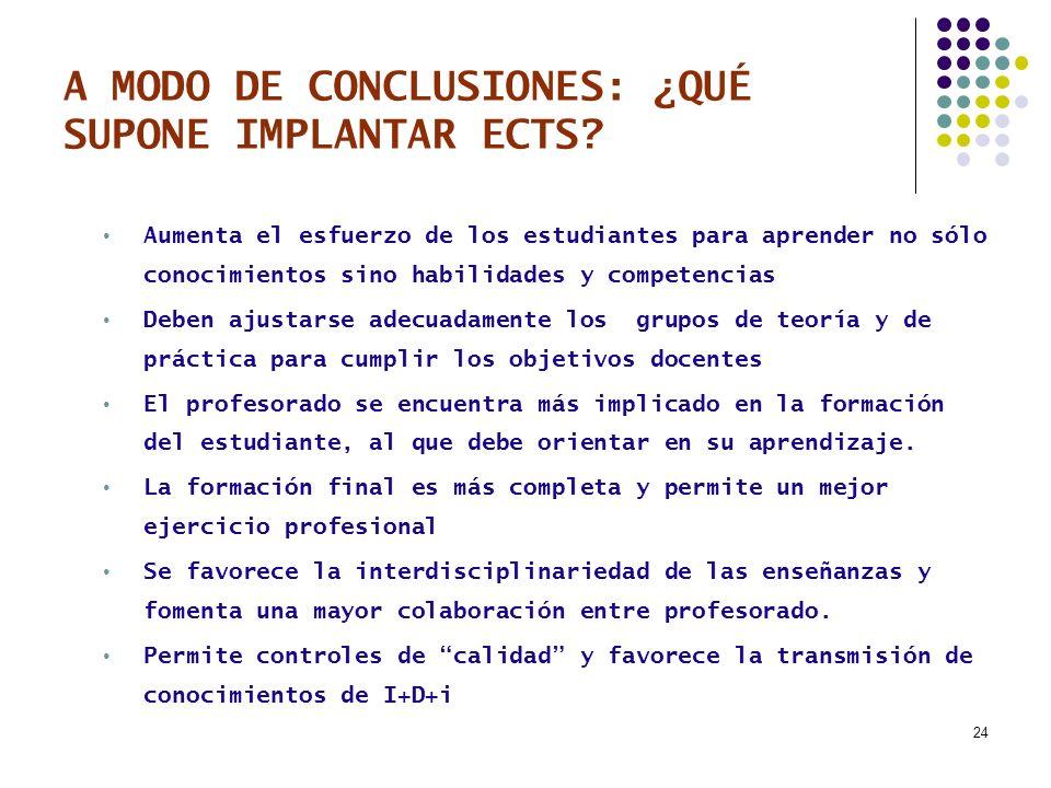 24 A MODO DE CONCLUSIONES: ¿QUÉ SUPONE IMPLANTAR ECTS.