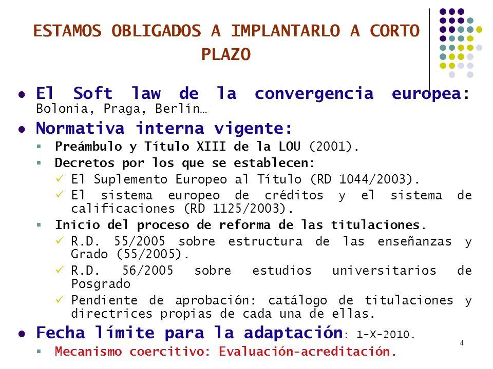 4 ESTAMOS OBLIGADOS A IMPLANTARLO A CORTO PLAZO El Soft law de la convergencia europea: Bolonia, Praga, Berlín… Normativa interna vigente: Preámbulo y Título XIII de la LOU (2001).