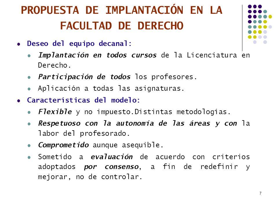 7 PROPUESTA DE IMPLANTACIÓN EN LA FACULTAD DE DERECHO Deseo del equipo decanal: Implantación en todos cursos de la Licenciatura en Derecho. Participac