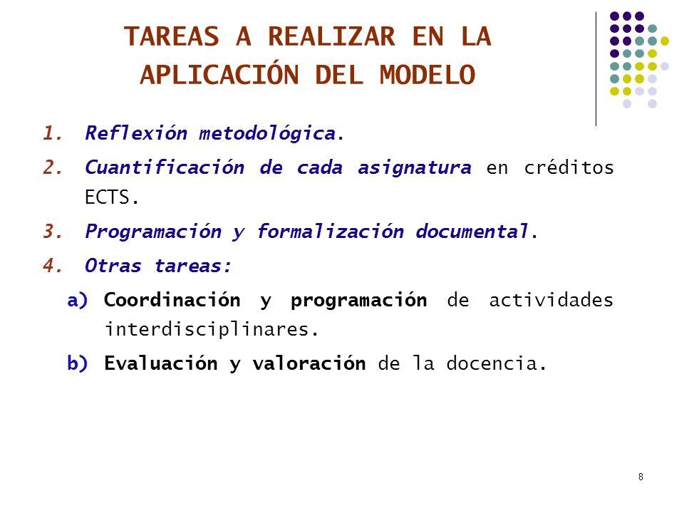 8 TAREAS A REALIZAR EN LA APLICACIÓN DEL MODELO 1.Reflexión metodológica. 2.Cuantificación de cada asignatura en créditos ECTS. 3.Programación y forma