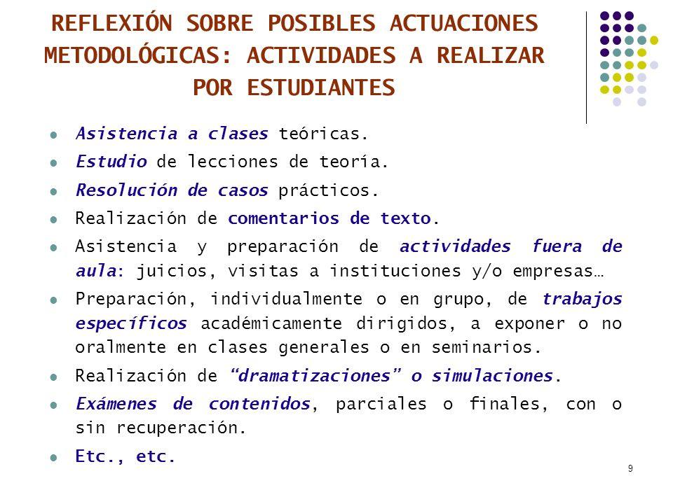 9 REFLEXIÓN SOBRE POSIBLES ACTUACIONES METODOLÓGICAS: ACTIVIDADES A REALIZAR POR ESTUDIANTES Asistencia a clases teóricas. Estudio de lecciones de teo
