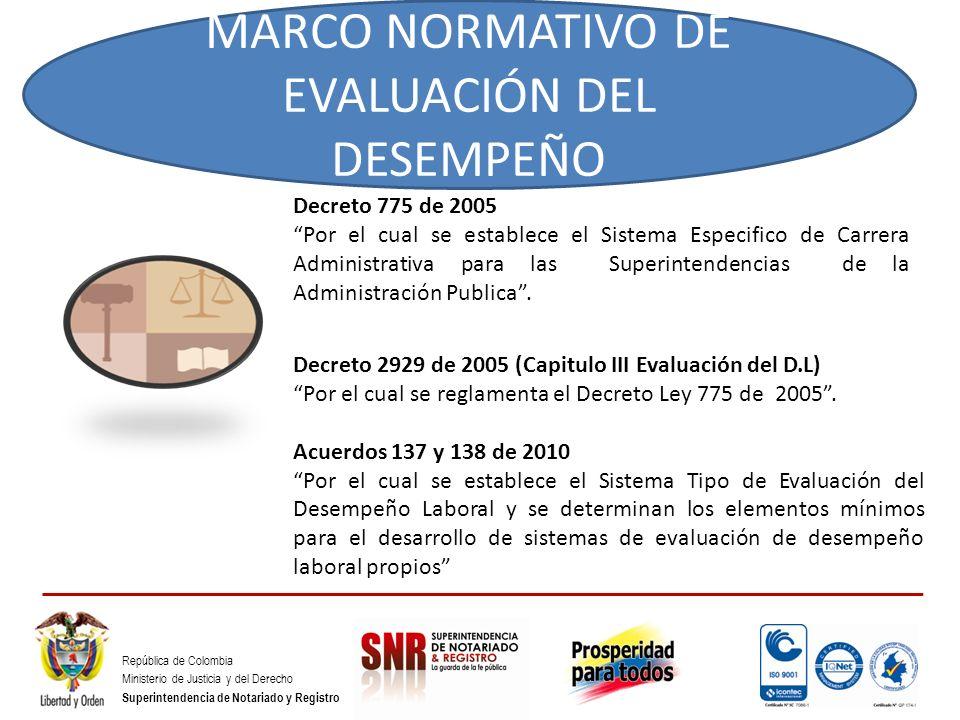 República de Colombia Ministerio de Justicia y del Derecho Superintendencia de Notariado y Registro Decreto 775 de 2005 Por el cual se establece el Si