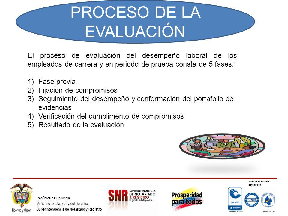 República de Colombia Ministerio de Justicia y del Derecho Superintendencia de Notariado y Registro Ariel Leonel Melo Estadístico El proceso de evalua
