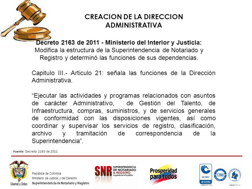República de Colombia Ministerio de Justicia y del Derecho Superintendencia de Notariado y Registro CREACION DE LA DIRECCION ADMINISTRATIVA Decreto 21